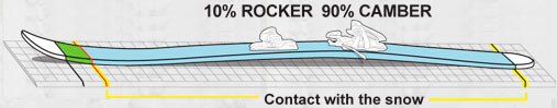 Speed Rocker Profile